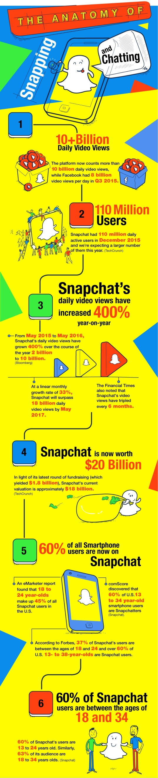 the-anatomy-of-snapping-and-chatting-1